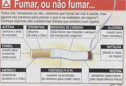 A desordem de sono como deixar de fumar